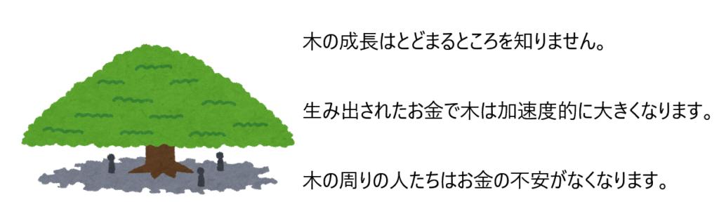 完全体の木