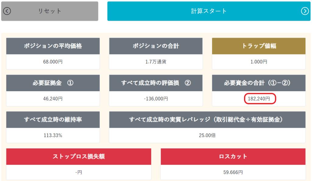 NZドル円試算結果