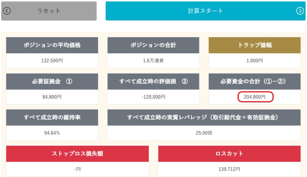ユーロ円試算結果