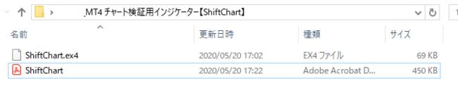 商品ファイル