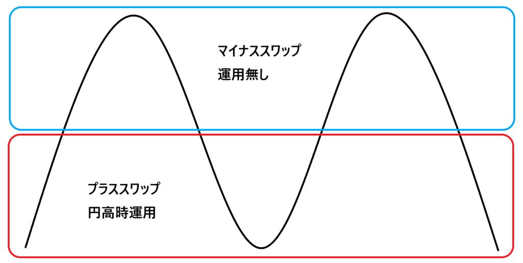円高イメージ