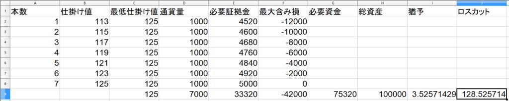表計算ソフト試算結果