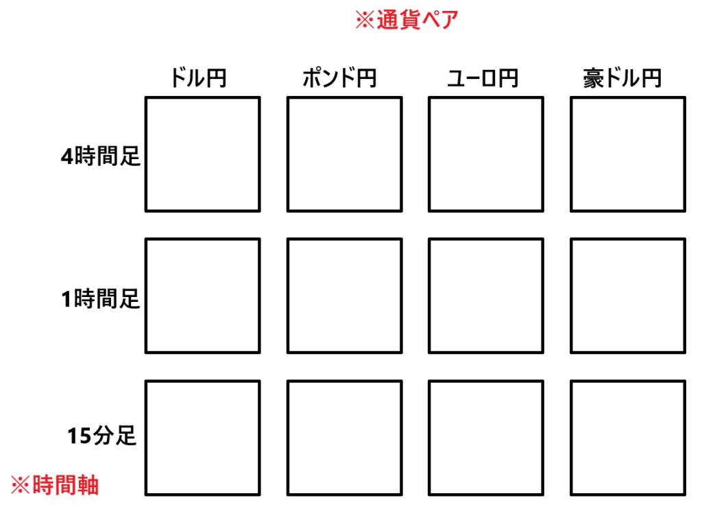 チャート選択例