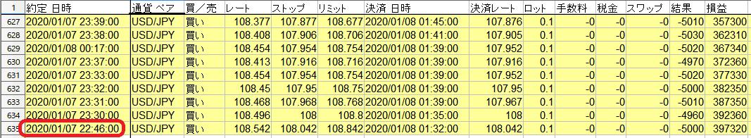 CSVデータ詳細